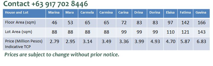 camella-sierra-indicative-prices